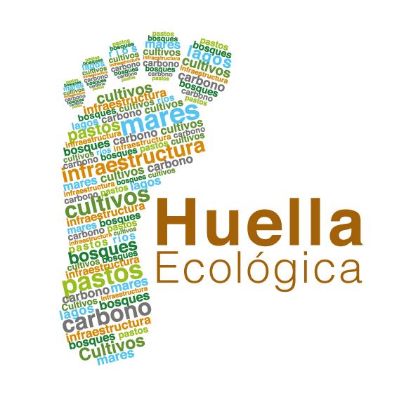 Huella ecológica y déficit ecológico planetario