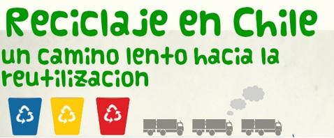 Chile aprueba ley para fomentar reciclaje de residuos